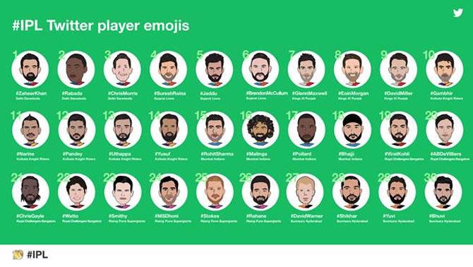 Emojis of IPL's player