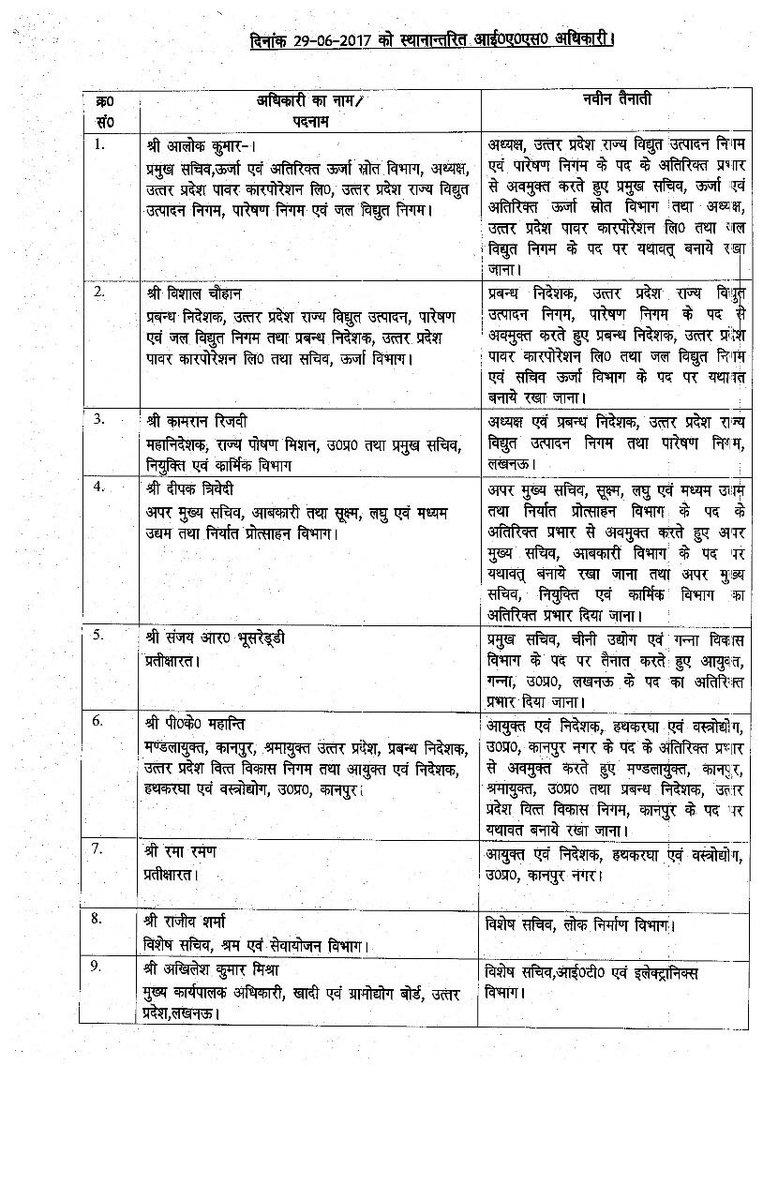 List of transferred IAS