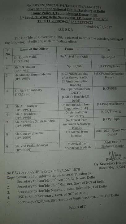 List of transferred IPS
