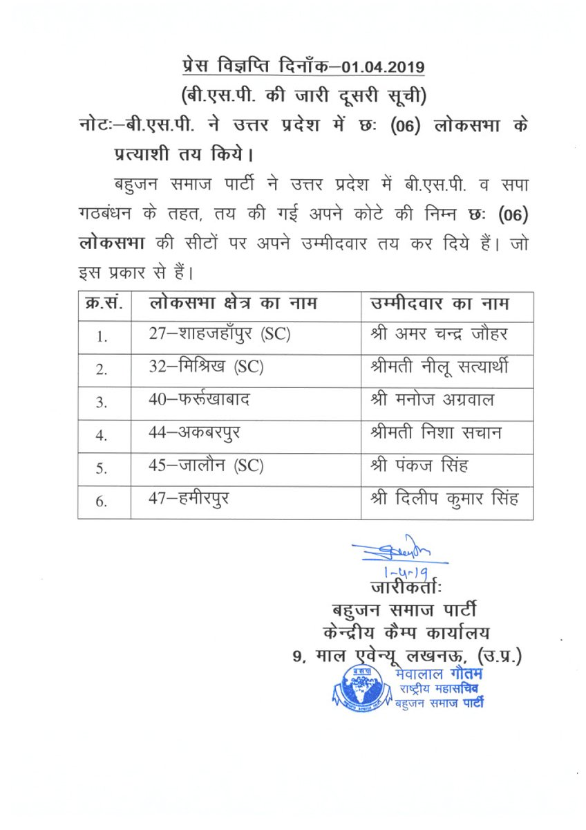 List of candidates