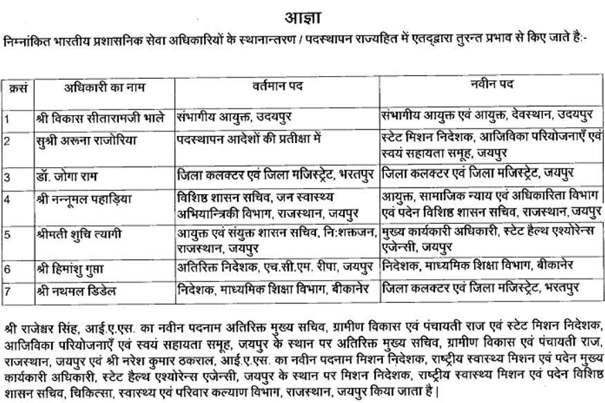 List of IAS officers